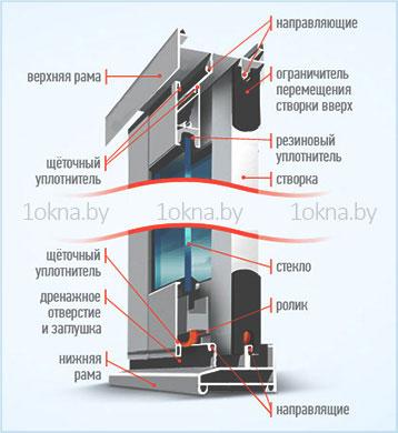 Устройства алюминиевых раздвижных окон на балконе..