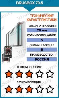 Евроокна Brusbox 70